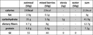 nutrition en