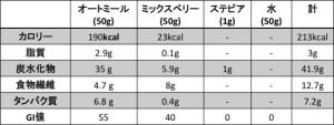 nutrition jp