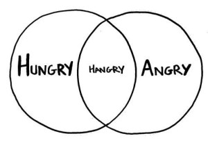 hangry explanation